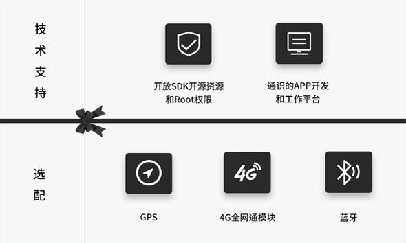"<div class=""mb30 textcenter"">可定制化的工业安卓平台</div>"
