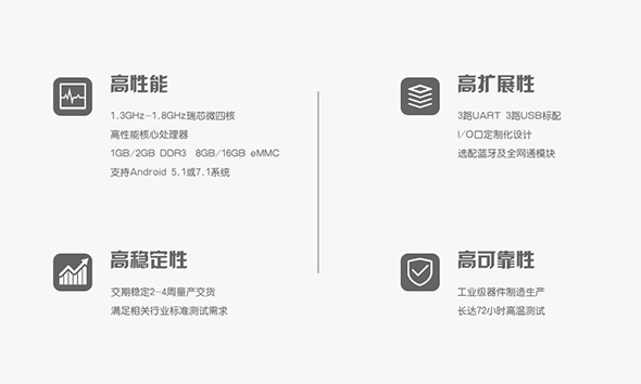 "<div class=""mb30 textcenter"">完整的安卓硬件显示环境</div>"
